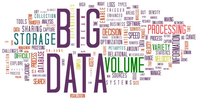 Big Data tag cloud